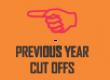 CLAT Cut Offs